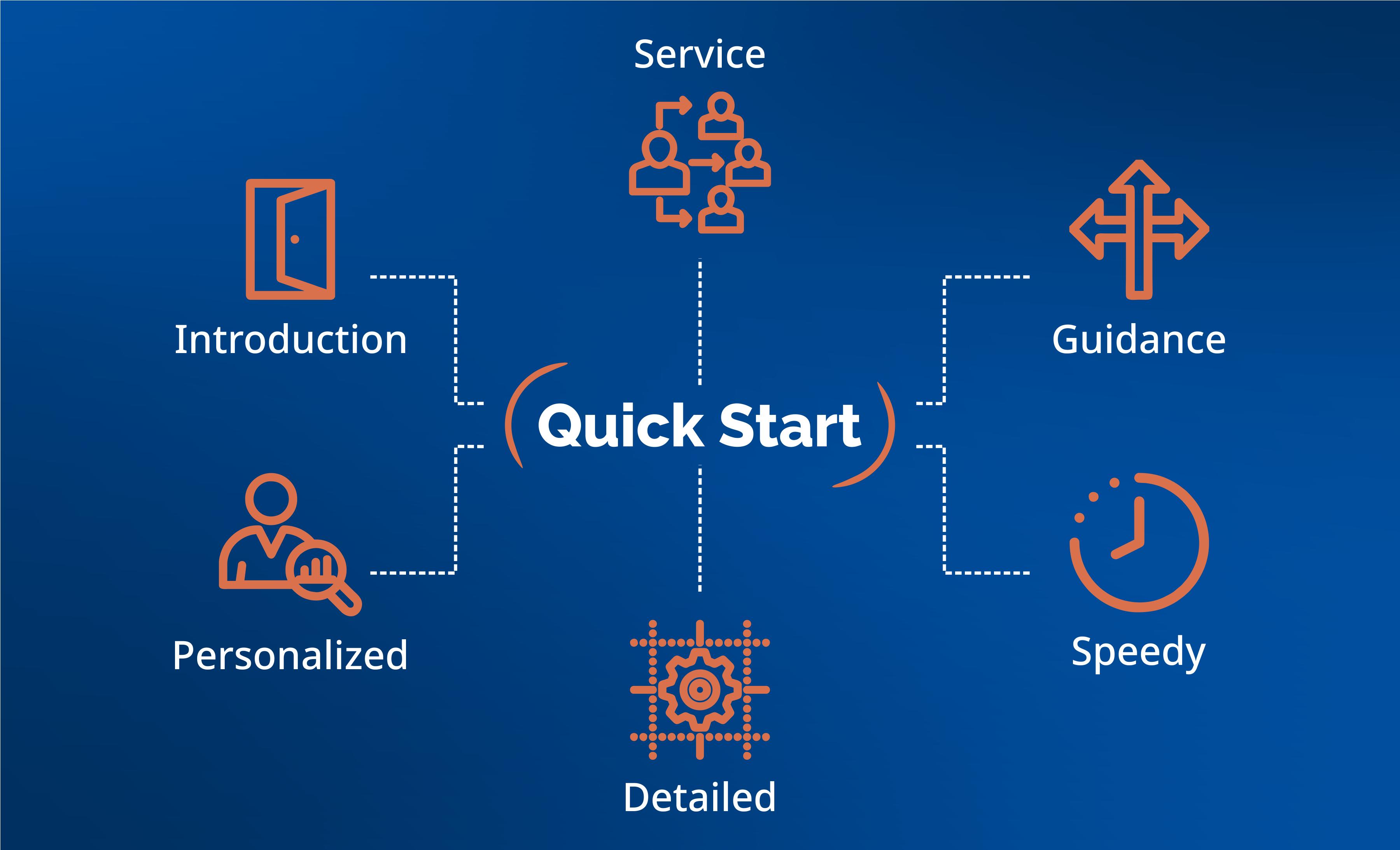 Quick Start Infographic