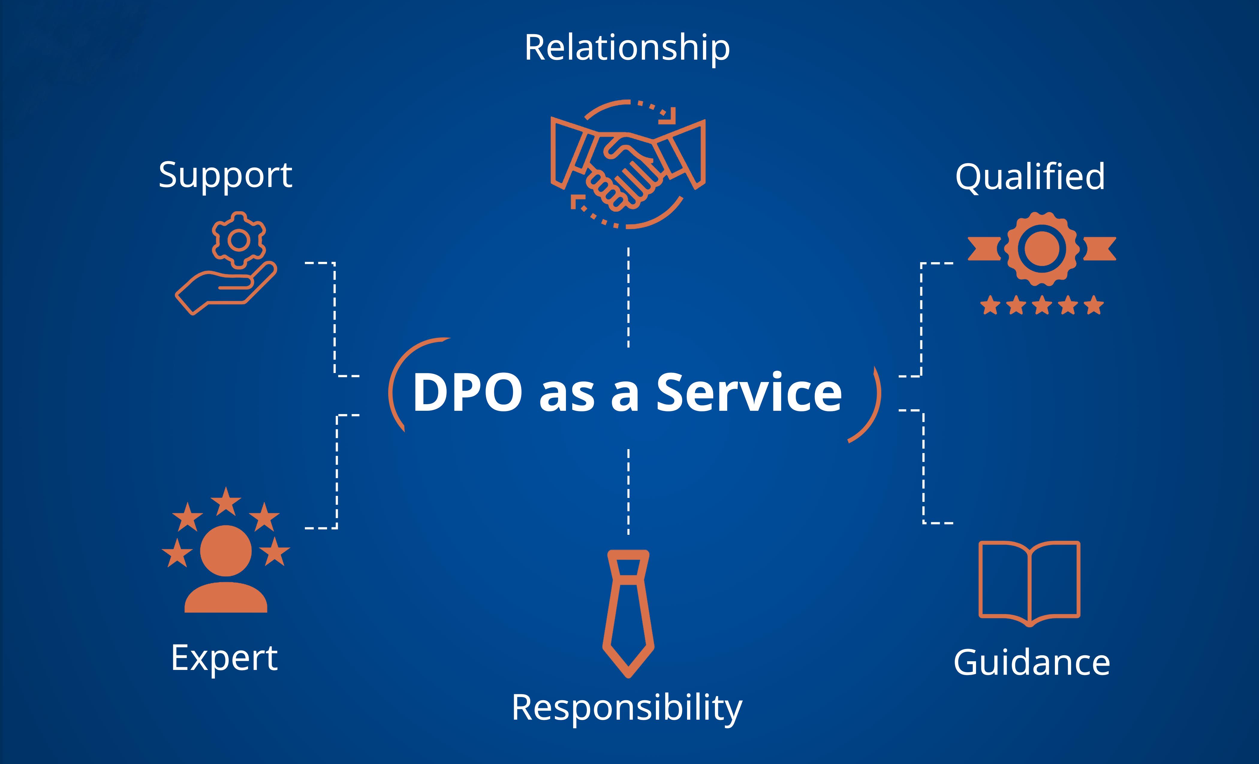DPO as a Service Graphic